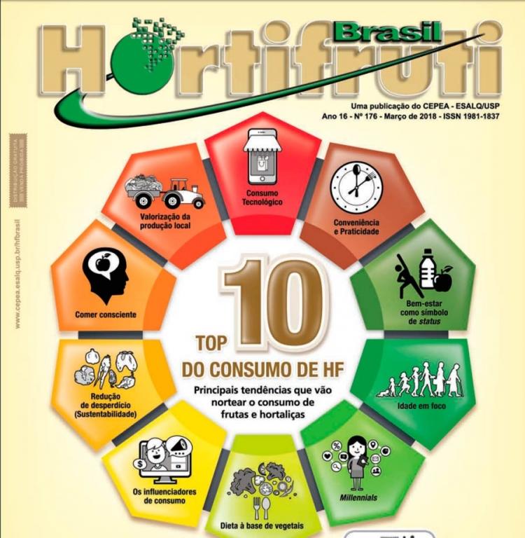 HF Brasil apresente o TOP 10 de tendências de consumo de frutas e hortaliças